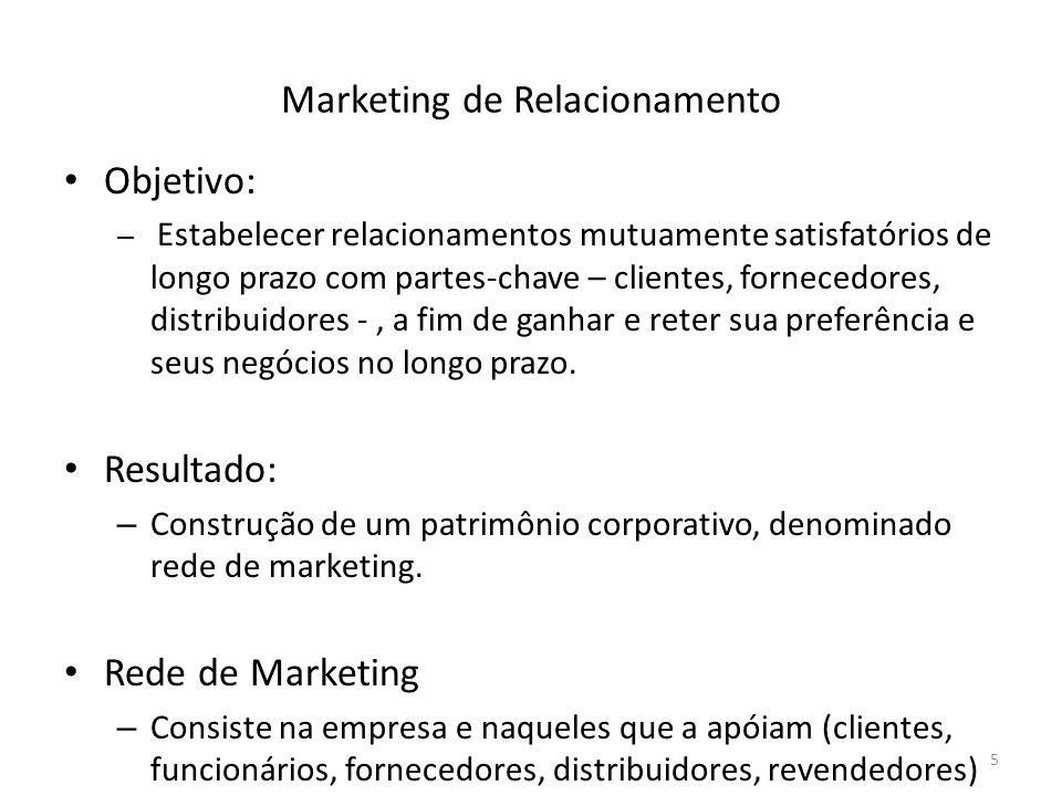 Marketing de Relacionamento Objetivo: – Estabelecer relacionamentos mutuamente satisfatórios de longo prazo com partes-chave – clientes, fornecedores,
