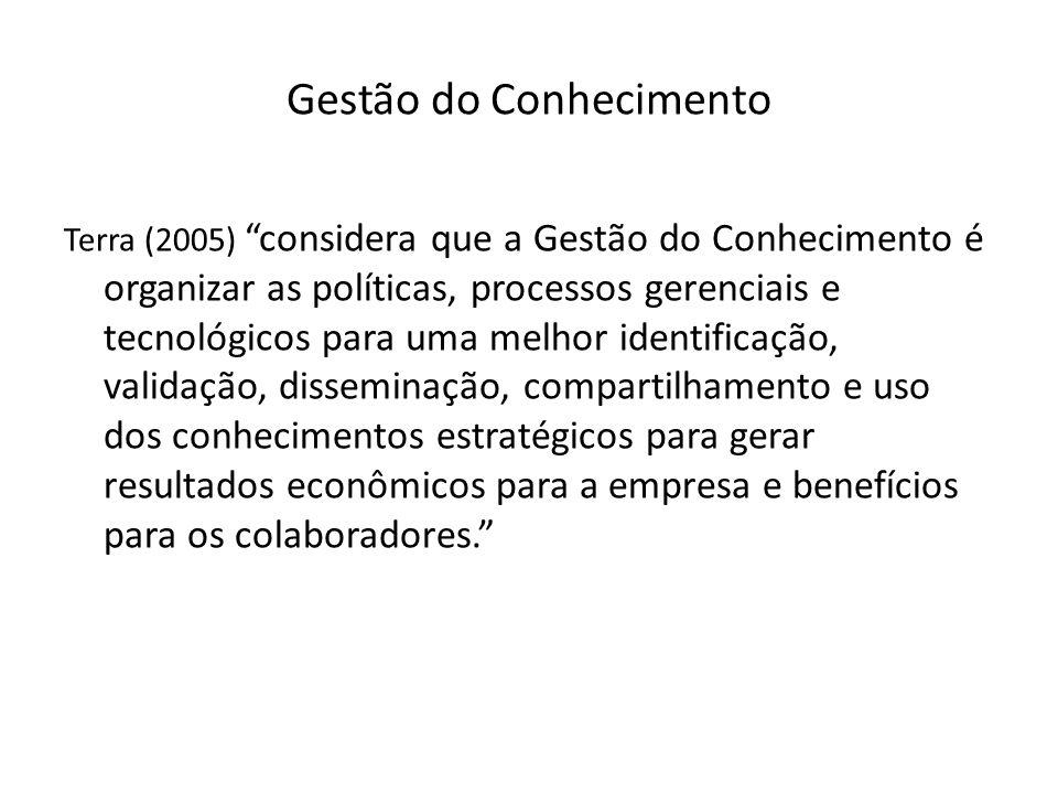 Gestão do Conhecimento Terra (2005) considera que a Gestão do Conhecimento é organizar as políticas, processos gerenciais e tecnológicos para uma melh
