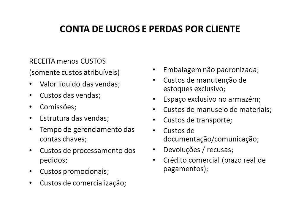 CONTA DE LUCROS E PERDAS POR CLIENTE RECEITA menos CUSTOS (somente custos atribuíveis) Valor líquido das vendas; Custos das vendas; Comissões; Estrutu