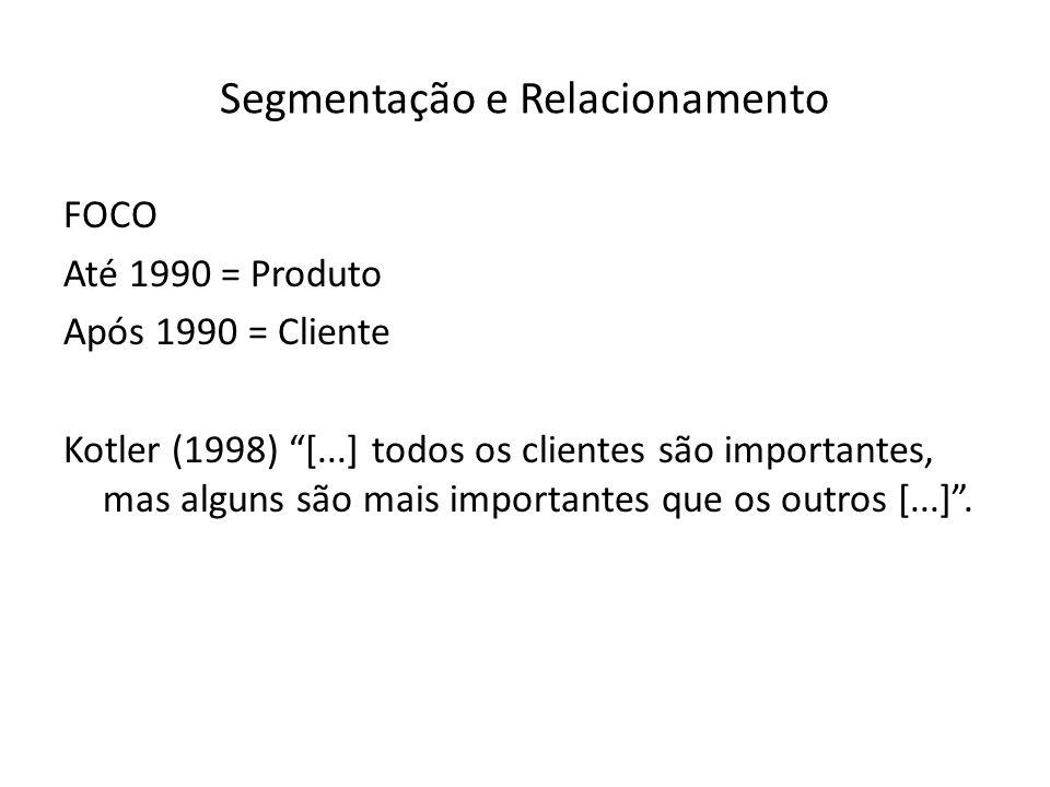 Segmentação e Relacionamento FOCO Até 1990 = Produto Após 1990 = Cliente Kotler (1998) [...] todos os clientes são importantes, mas alguns são mais im