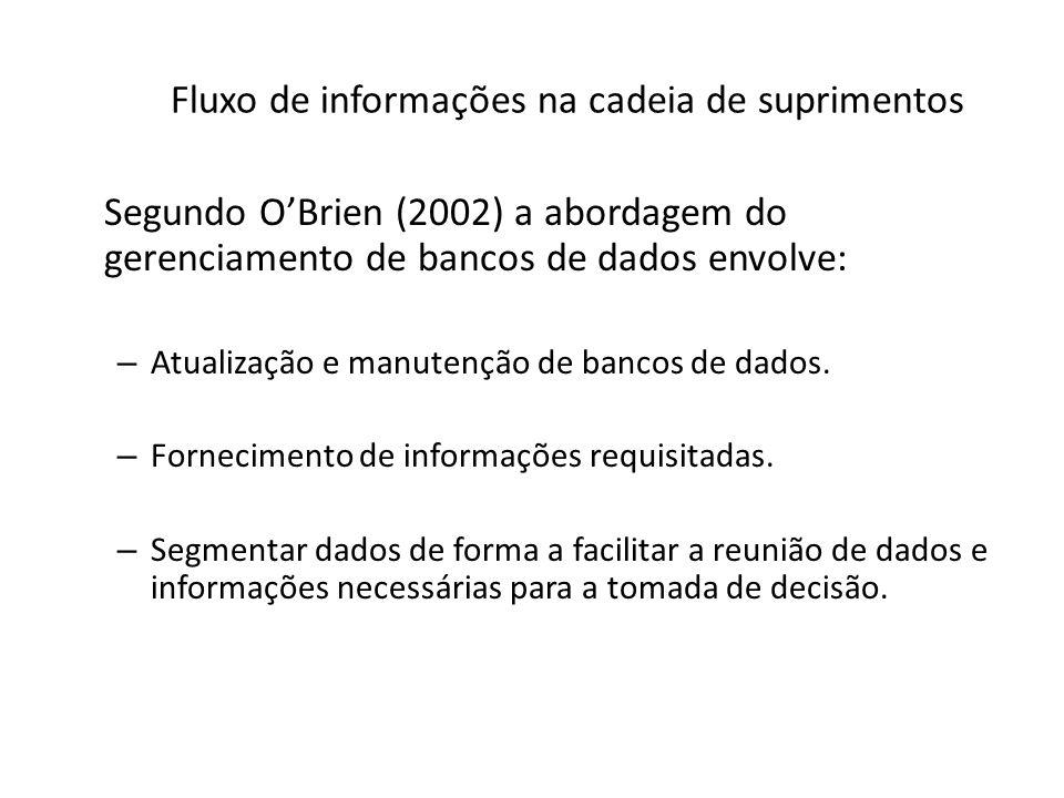 Fluxo de informações na cadeia de suprimentos Segundo OBrien (2002) a abordagem do gerenciamento de bancos de dados envolve: – Atualização e manutençã