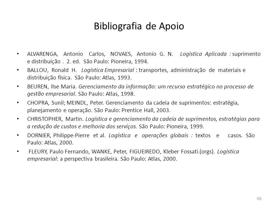 Bibliografia de Apoio ALVARENGA, Antonio Carlos, NOVAES, Antonio G. N. Logística Aplicada : suprimento e distribuição. 2. ed. São Paulo: Pioneira, 199