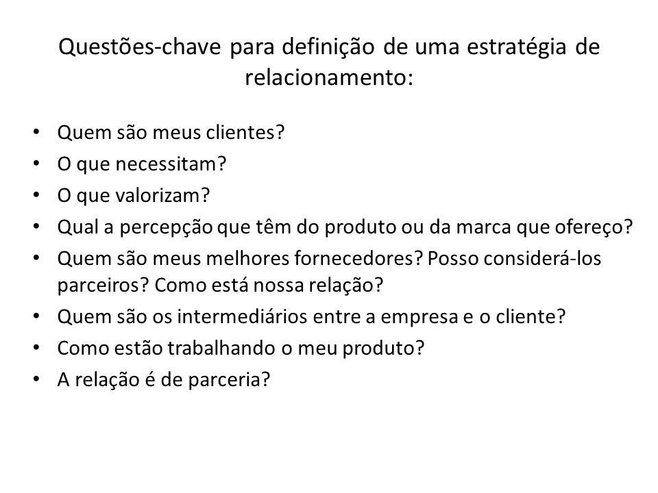 Questões-chave para definição de uma estratégia de relacionamento: Quem são meus clientes? O que necessitam? O que valorizam? Qual a percepção que têm