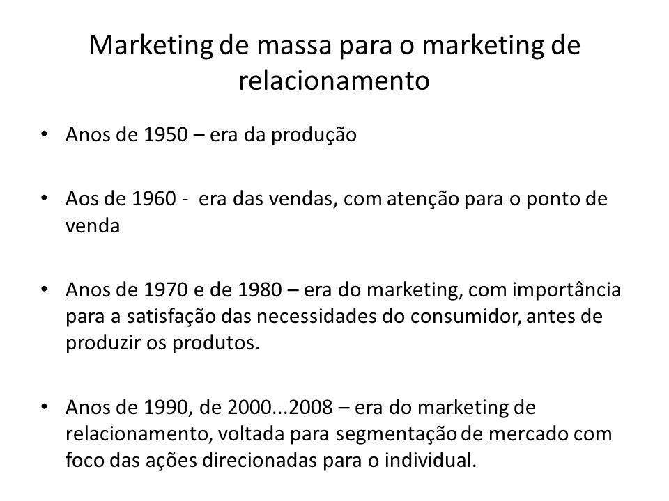 Marketing de massa para o marketing de relacionamento Anos de 1950 – era da produção Aos de 1960 - era das vendas, com atenção para o ponto de venda A
