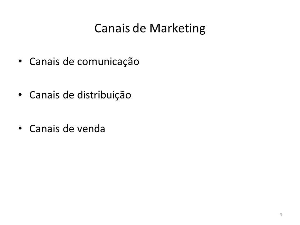 Canais de Marketing Canais de comunicação Canais de distribuição Canais de venda 9