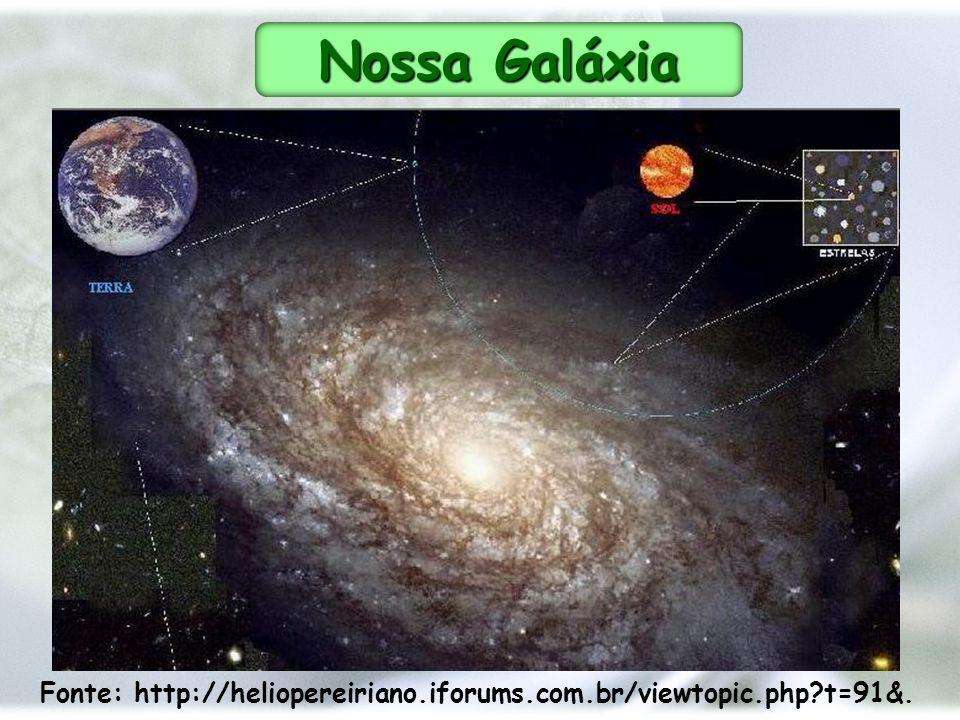 De onde se originam os corpos materiais existentes no Universo? Grupo I Questão proposta