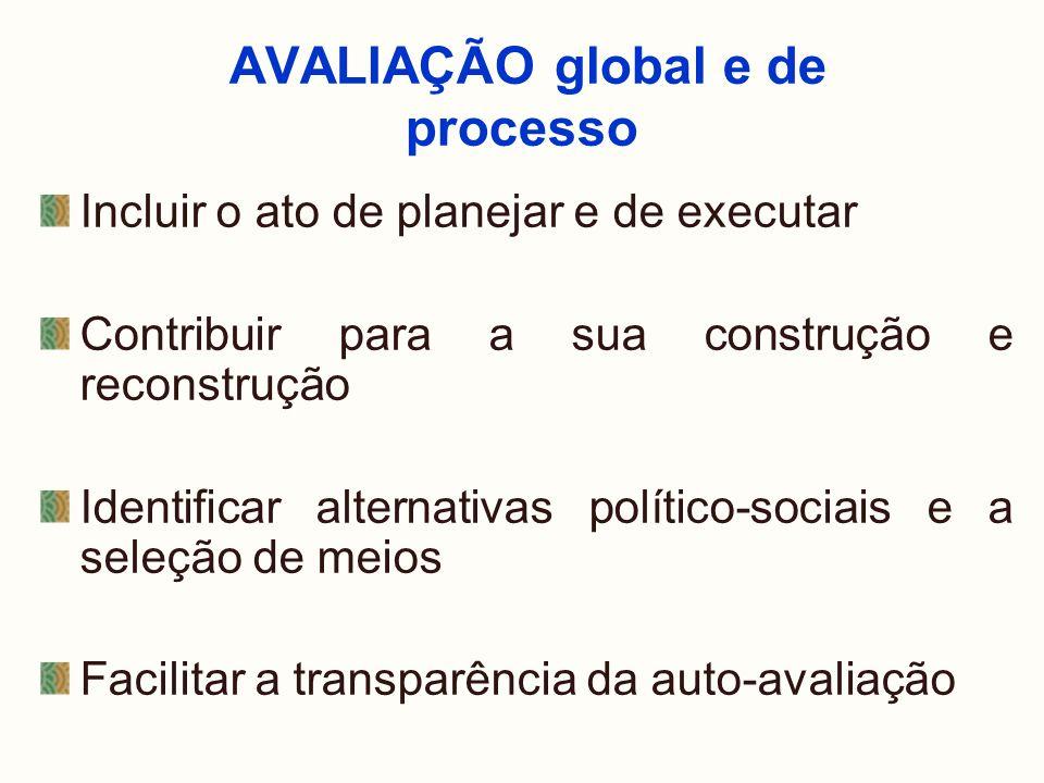 AVALIAÇÃO global e de processo Incluir o ato de planejar e de executar Contribuir para a sua construção e reconstrução Identificar alternativas políti