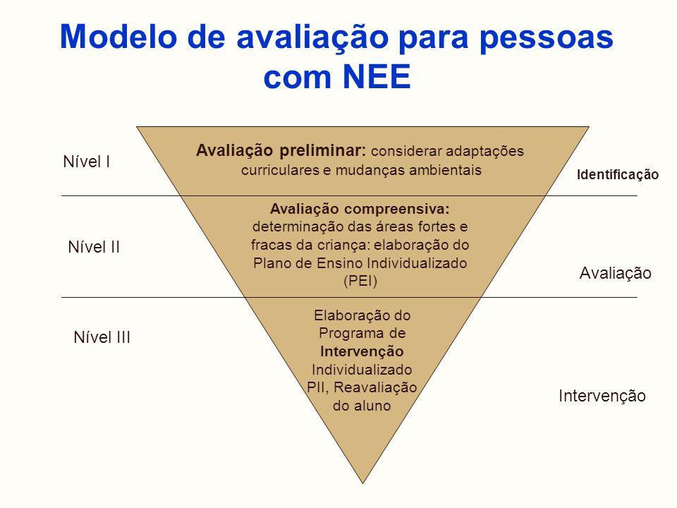 Modelo de avaliação para pessoas com NEE Avaliação preliminar: considerar adaptações curriculares e mudanças ambientais Avaliação compreensiva: determ