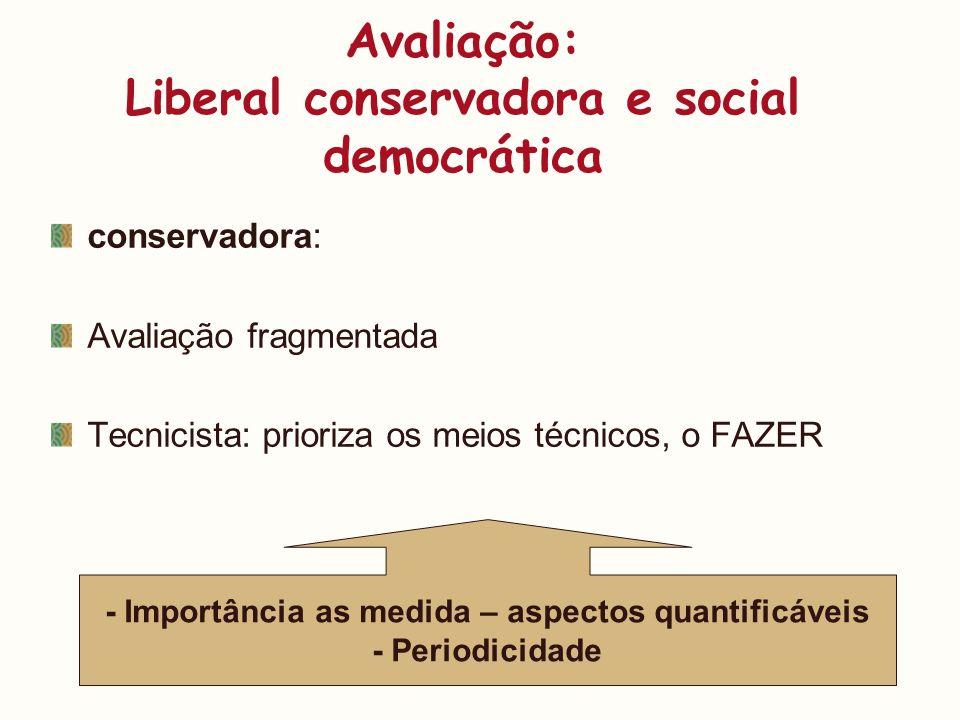 Avaliação: Liberal conservadora e social democrática conservadora: Avaliação fragmentada Tecnicista: prioriza os meios técnicos, o FAZER - Importância