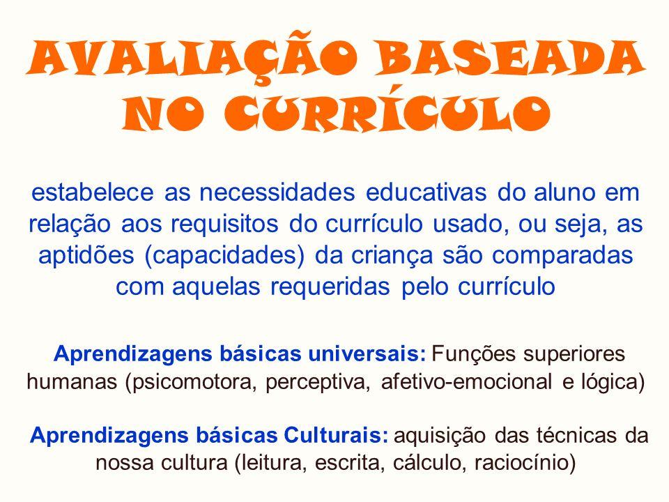 AVALIAÇÃO BASEADA NO CURRÍCULO estabelece as necessidades educativas do aluno em relação aos requisitos do currículo usado, ou seja, as aptidões (capa