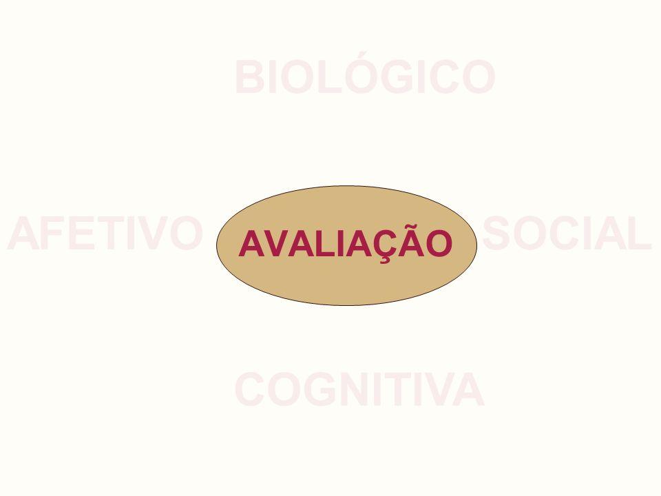 SOCIALAFETIVO BIOLÓGICO COGNITIVA AVALIAÇÃO