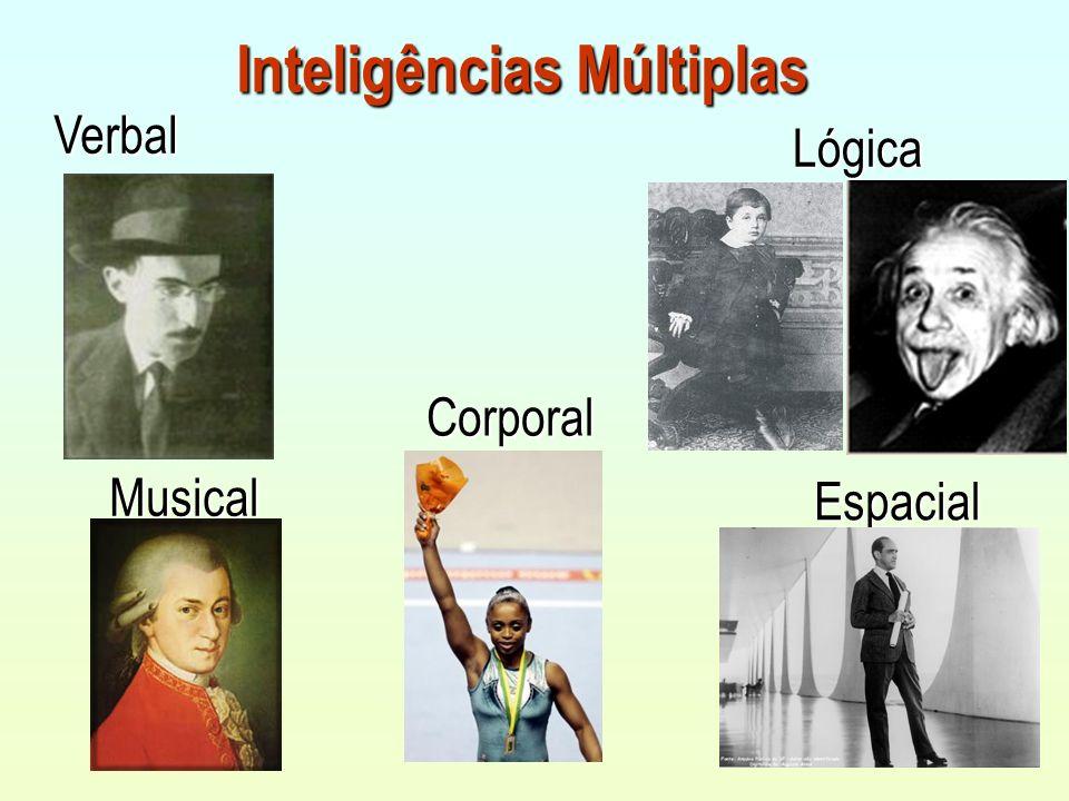 Inteligências Múltiplas VerbalCorporal Musical Lógica Espacial