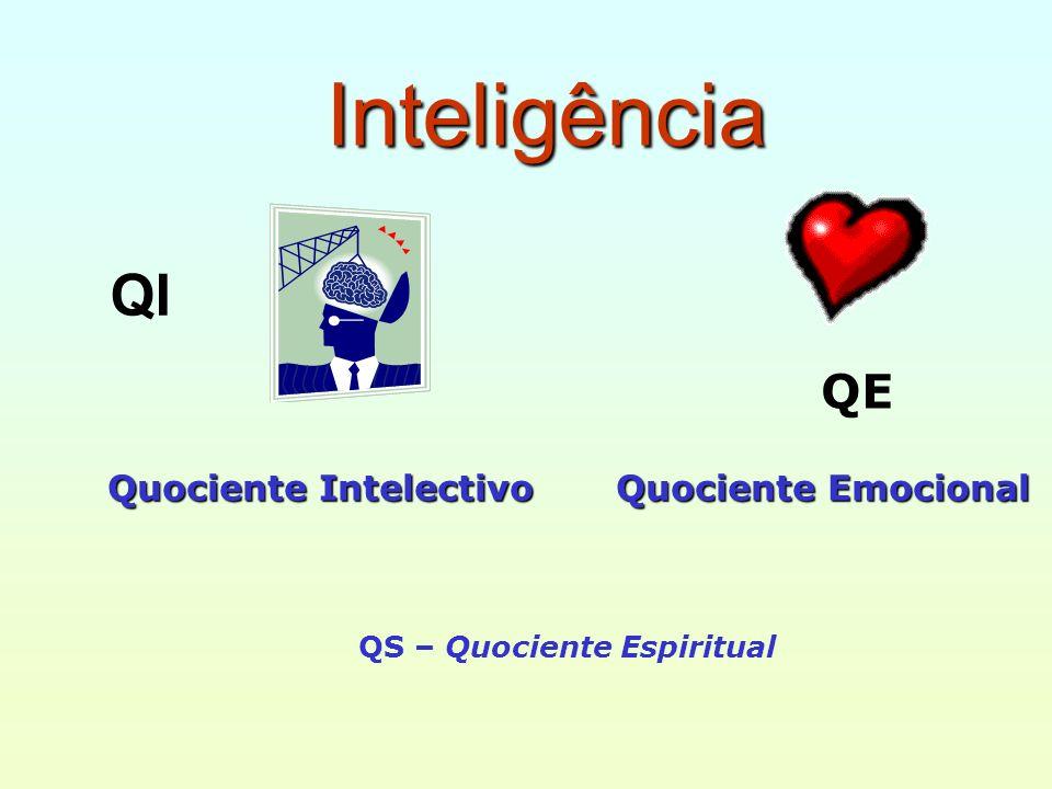 Inteligência Quociente Intelectivo Quociente Emocional QS – Quociente Espiritual QE QI