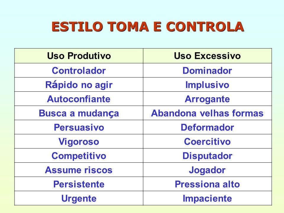 ESTILO TOMA E CONTROLA Uso ProdutivoUso Excessivo ControladorDominador R á pido no agir Implusivo AutoconfianteArrogante Busca a mudan ç a Abandona ve