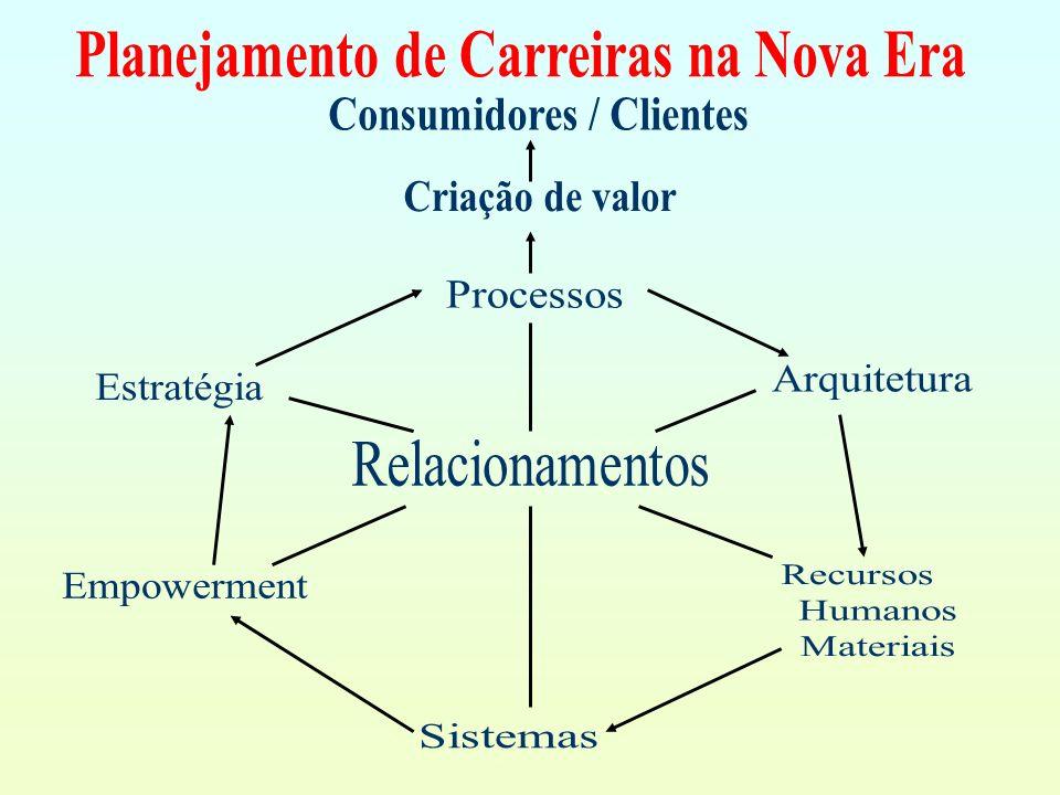 CategoriasCaracterização A PESSOA PERMANECE NA ORGANIZAÇÃO PORQUE...