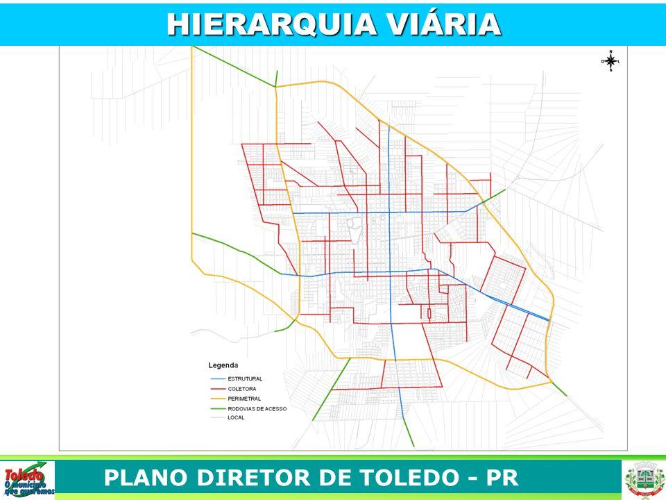 PLANO DIRETOR DE TOLEDO - PR HIERARQUIA VIÁRIA