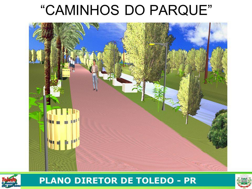 PLANO DIRETOR DE TOLEDO - PR CAMINHOS DO PARQUE