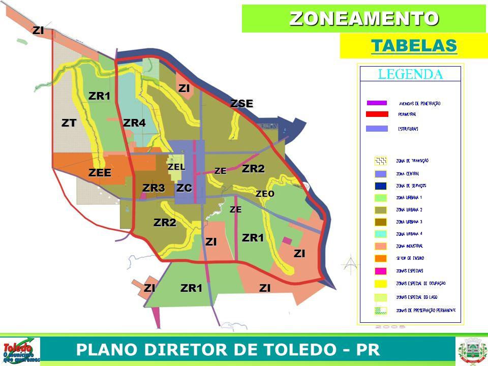 PLANO DIRETOR DE TOLEDO - PR ZONEAMENTO TABELAS ZR1 ZR2 ZR3 ZR4 ZC ZEE ZEL ZI ZI ZI ZI ZEO ZT ZR1 ZR1 ZR2 ZSE ZI ZI ZE ZE