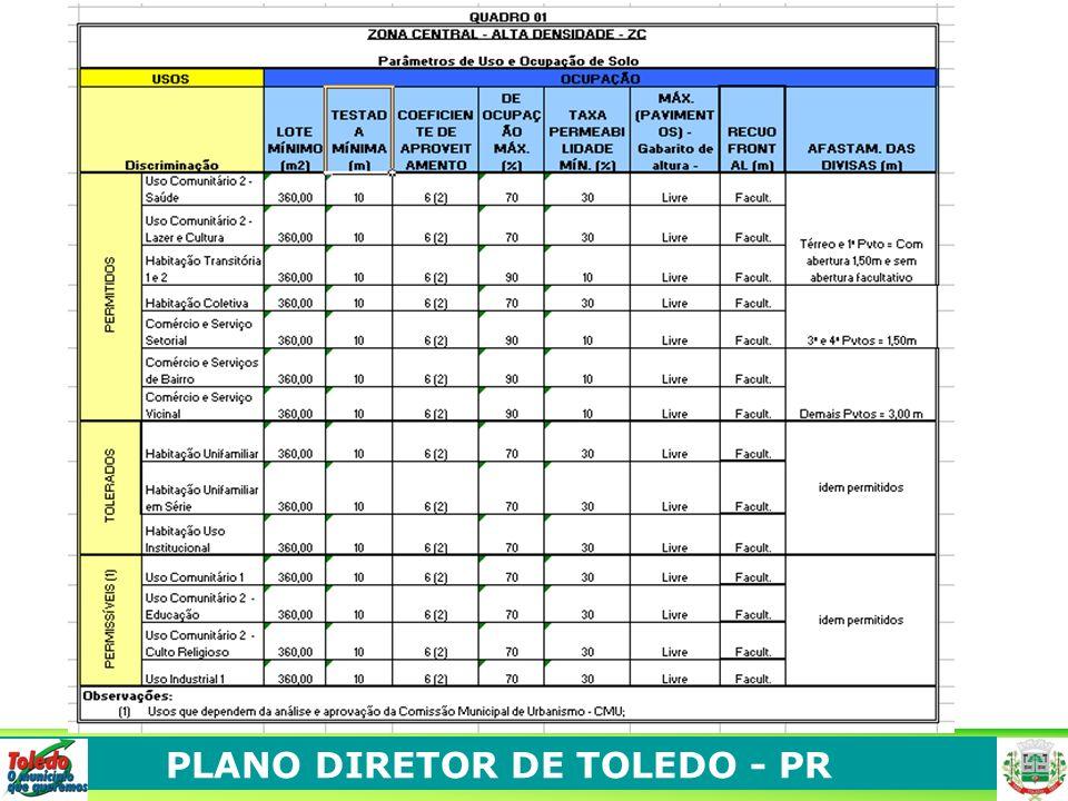 PLANO DIRETOR DE TOLEDO - PR