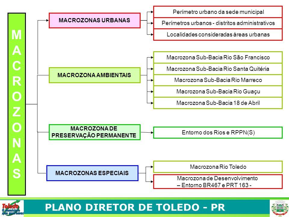 MACROZONAS URBANAS Perímetro urbano da sede municipal Perímetros urbanos - distritos administrativos Localidades consideradas áreas urbanas MACROZONA