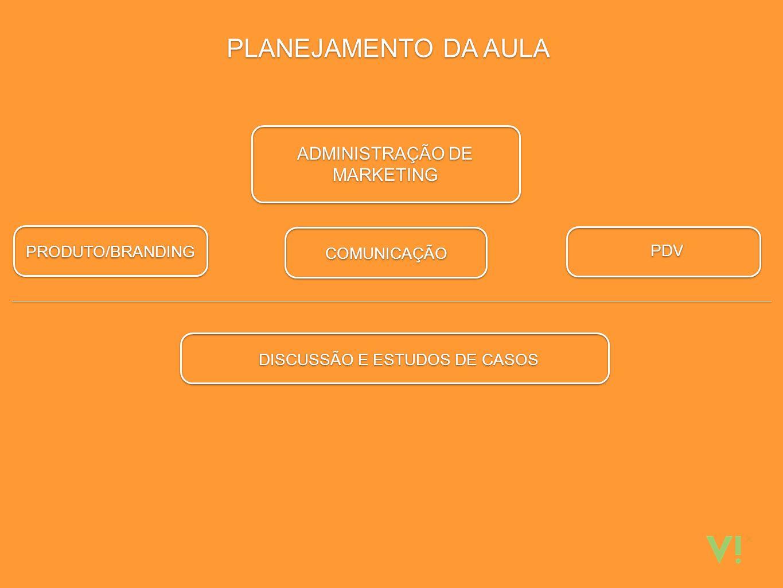 ADMINISTRAÇÃO DE MARKETING PRODUTO/BRANDING PDV DISCUSSÃO E ESTUDOS DE CASOS PLANEJAMENTO DA AULA COMUNICAÇÃO