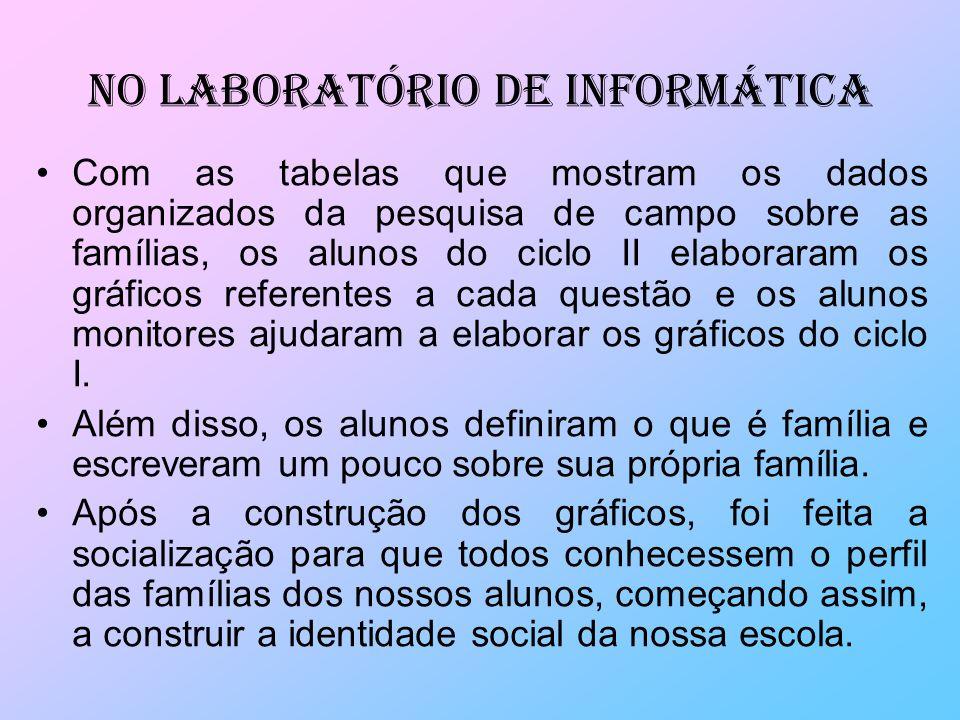 No Laboratório de Informática Com as tabelas que mostram os dados organizados da pesquisa de campo sobre as famílias, os alunos do ciclo II elaboraram