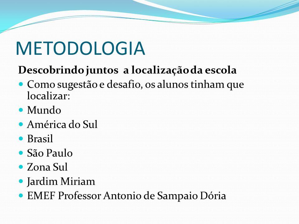 METODOLOGIA Descobrindo juntos a localização da escola Como sugestão e desafio, os alunos tinham que localizar: Mundo América do Sul Brasil São Paulo