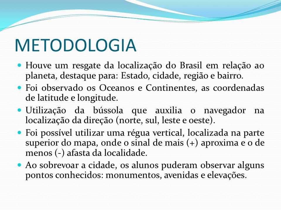 METODOLOGIA Houve um resgate da localização do Brasil em relação ao planeta, destaque para: Estado, cidade, região e bairro. Foi observado os Oceanos