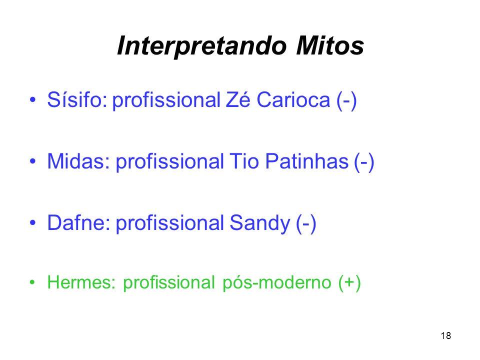 17 Missão de desenvolvimento pessoal Sabedoria (Intuição e sensibilidade) Inteligência (Projetos e valores) Conhecimento (Compreensão e teorias) Infor