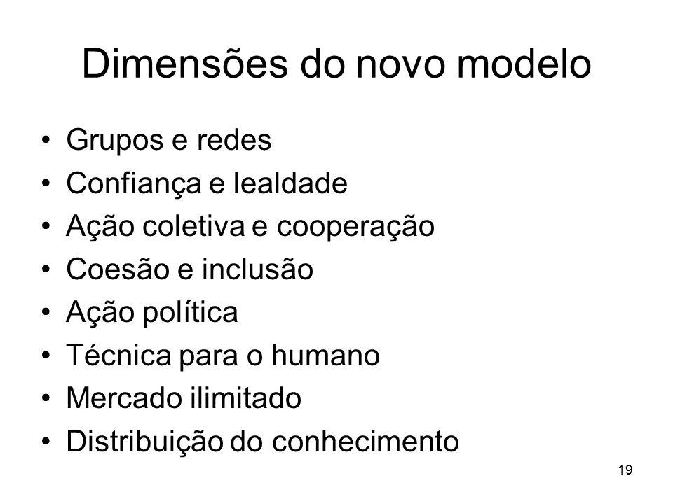18 Interpretando Mitos Sísifo: profissional Zé Carioca (-) Midas: profissional Tio Patinhas (-) Dafne: profissional Sandy (-) Hermes: profissional pós