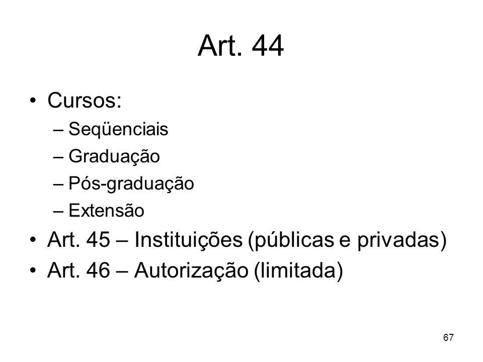66 Art. 43 Finalidades: –I. Criação cultural, ciência e reflexão –II. Diplomados para o mercado –III. Pesquisa científica –IV. Divulgação da ciência –