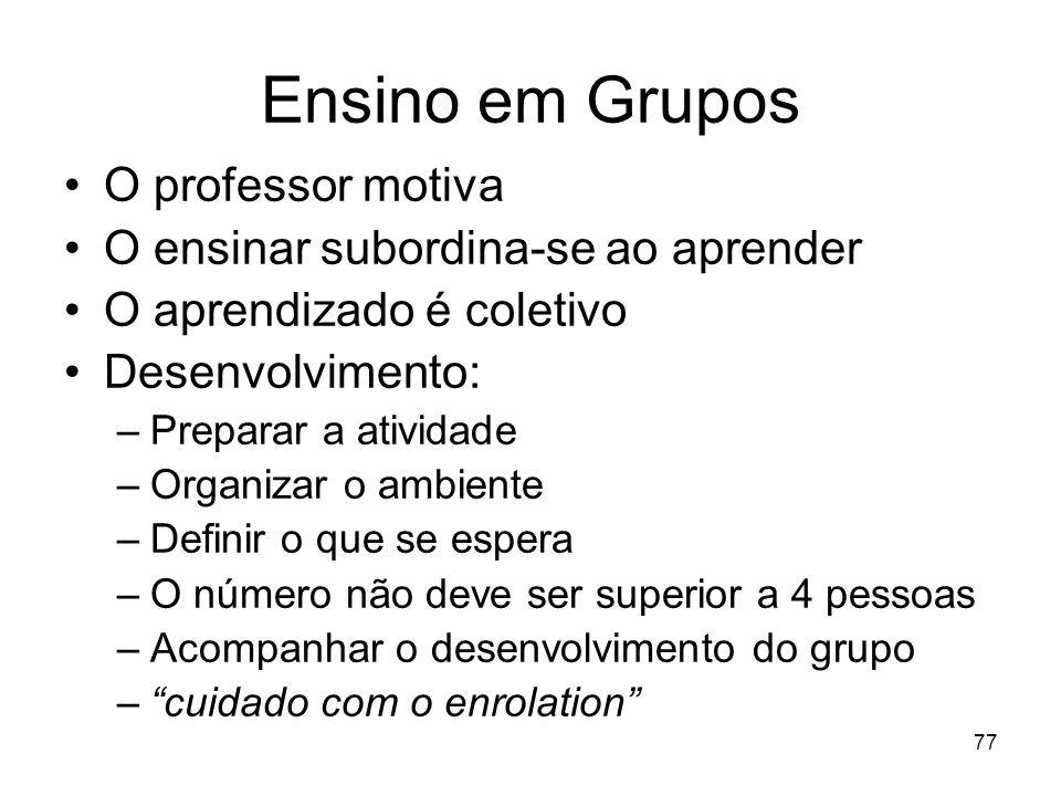 76 A aula: Introdução: –Objetivos; relações; atenção (revisão) Desenvolvimento: –Conteúdos; exemplos (dedutivos – a partir das idéias, indutivo – dos