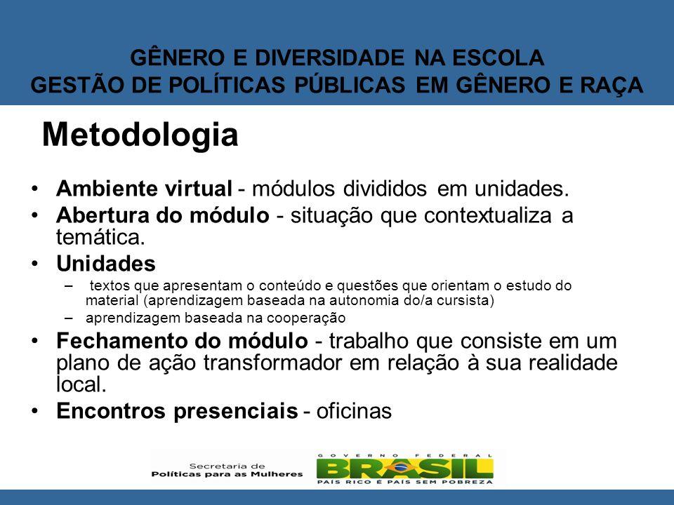 GÊNERO E DIVERSIDADE NA ESCOLA GESTÃO DE POLÍTICAS PÚBLICAS EM GÊNERO E RAÇA Metodologia Ambiente virtual - módulos divididos em unidades.