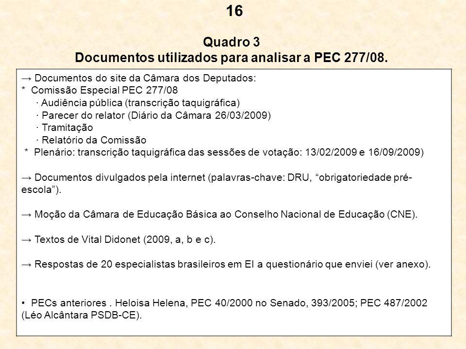 Quadro 3 Documentos utilizados para analisar a PEC 277/08. Documentos do site da Câmara dos Deputados: * Comissão Especial PEC 277/08 · Audiência públ