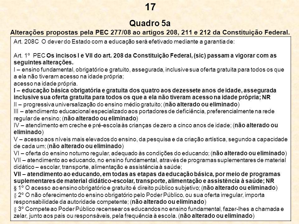 Quadro 5a Alterações propostas pela PEC 277/08 ao artigos 208, 211 e 212 da Constituição Federal. Art. 208C O dever do Estado com a educação será efet