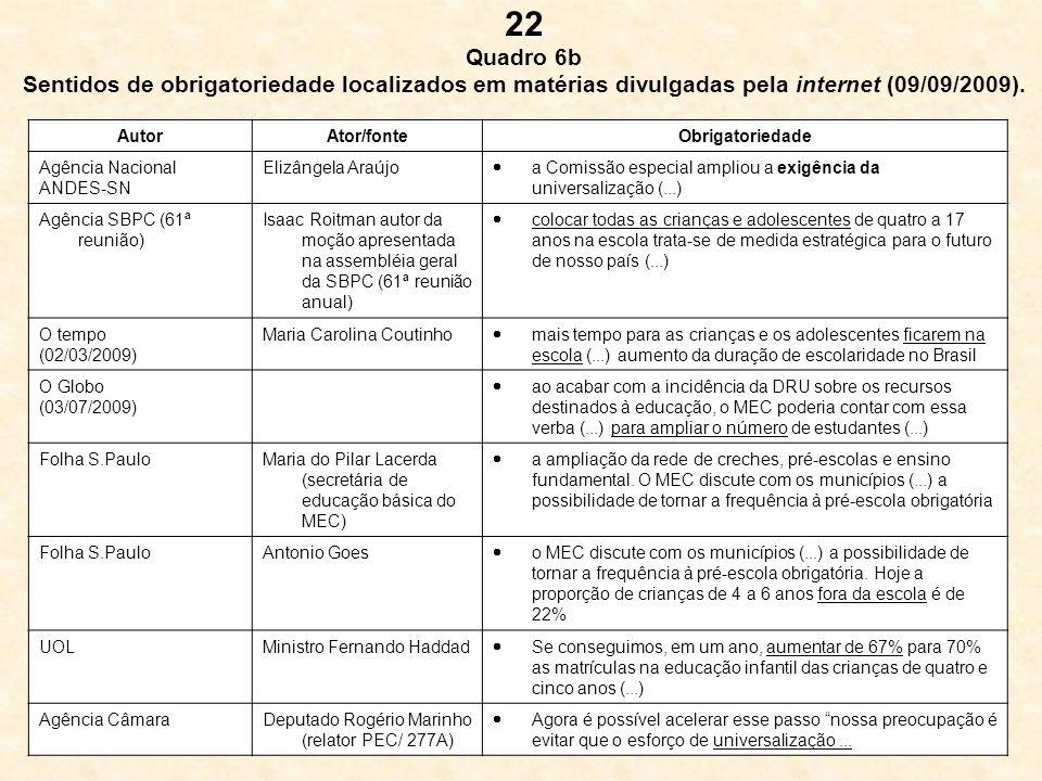 22 Quadro 6b Sentidos de obrigatoriedade localizados em matérias divulgadas pela internet (09/09/2009). AutorAtor/fonteObrigatoriedade Agência Naciona