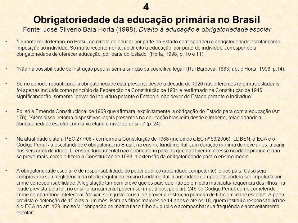 Obrigatoriedade da educação primária no Brasil Fonte: José Silverio Baia Horta (1998), Direito à educação e obrigatoriedade escolar Durante muito temp