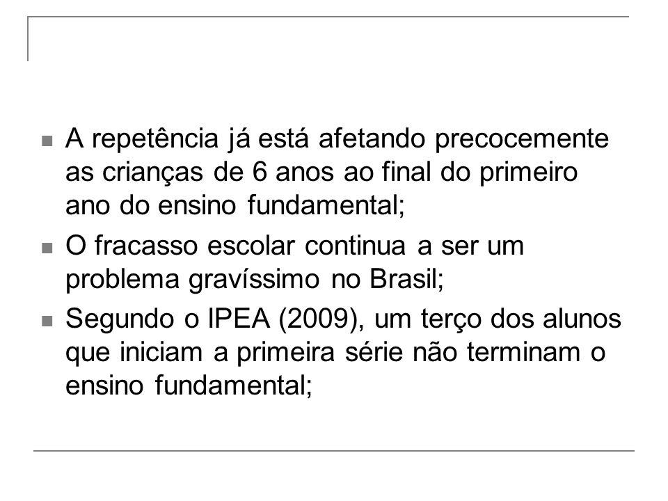 A repetência já está afetando precocemente as crianças de 6 anos ao final do primeiro ano do ensino fundamental; O fracasso escolar continua a ser um problema gravíssimo no Brasil; Segundo o IPEA (2009), um terço dos alunos que iniciam a primeira série não terminam o ensino fundamental;