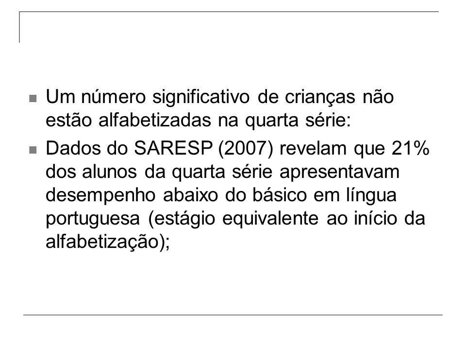 Um número significativo de crianças não estão alfabetizadas na quarta série: Dados do SARESP (2007) revelam que 21% dos alunos da quarta série apresentavam desempenho abaixo do básico em língua portuguesa (estágio equivalente ao início da alfabetização);