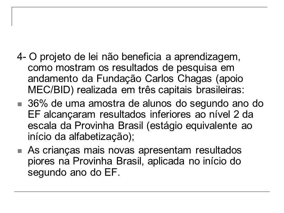 4- O projeto de lei não beneficia a aprendizagem, como mostram os resultados de pesquisa em andamento da Fundação Carlos Chagas (apoio MEC/BID) realizada em três capitais brasileiras: 36% de uma amostra de alunos do segundo ano do EF alcançaram resultados inferiores ao nível 2 da escala da Provinha Brasil (estágio equivalente ao início da alfabetização); As crianças mais novas apresentam resultados piores na Provinha Brasil, aplicada no início do segundo ano do EF.