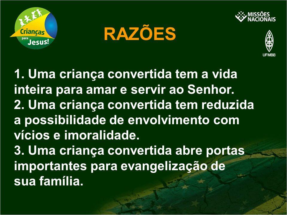 RAZÕES 1. Uma criança convertida tem a vida inteira para amar e servir ao Senhor. 2. Uma criança convertida tem reduzida a possibilidade de envolvimen
