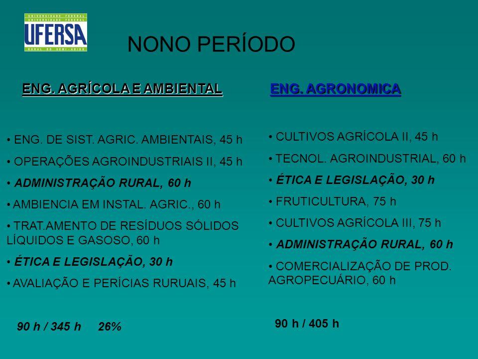 NONO PERÍODO ENG. AGRÍCOLA E AMBIENTAL ENG. AGRONOMICA ENG. DE SIST. AGRIC. AMBIENTAIS, 45 h OPERAÇÕES AGROINDUSTRIAIS II, 45 h ADMINISTRAÇÃO RURAL, 6