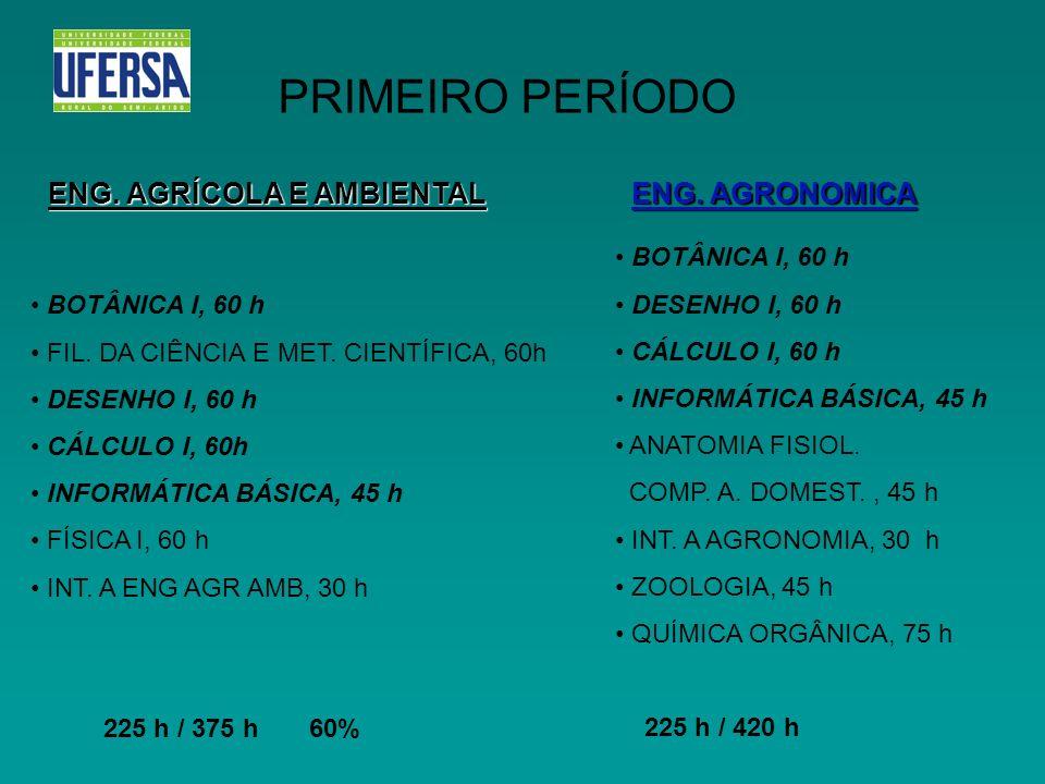 PRIMEIRO PERÍODO ENG. AGRÍCOLA E AMBIENTAL ENG. AGRONOMICA BOTÂNICA I, 60 h FIL. DA CIÊNCIA E MET. CIENTÍFICA, 60h DESENHO I, 60 h CÁLCULO I, 60h INFO