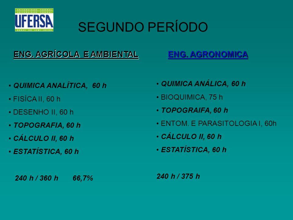 TERCEIRO PERÍODO ENG.AGRÍCOLA E AMBIENTAL ENG. AGRONOMICA INT.