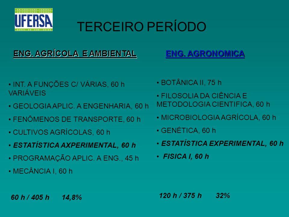 TERCEIRO PERÍODO ENG. AGRÍCOLA E AMBIENTAL ENG. AGRONOMICA INT. A FUNÇÕES C/ VÁRIAS, 60 h VARIÁVEIS GEOLOGIA APLIC. A ENGENHARIA, 60 h FENÔMENOS DE TR