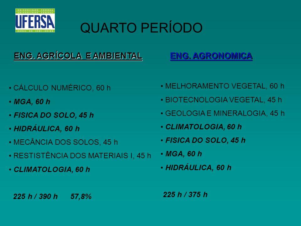 QUINTO PERÍODO ENG.AGRÍCOLA E AMBIENTAL ENG. AGRONOMICA OBRAS EM TERRA, 60 h ELETRIC.