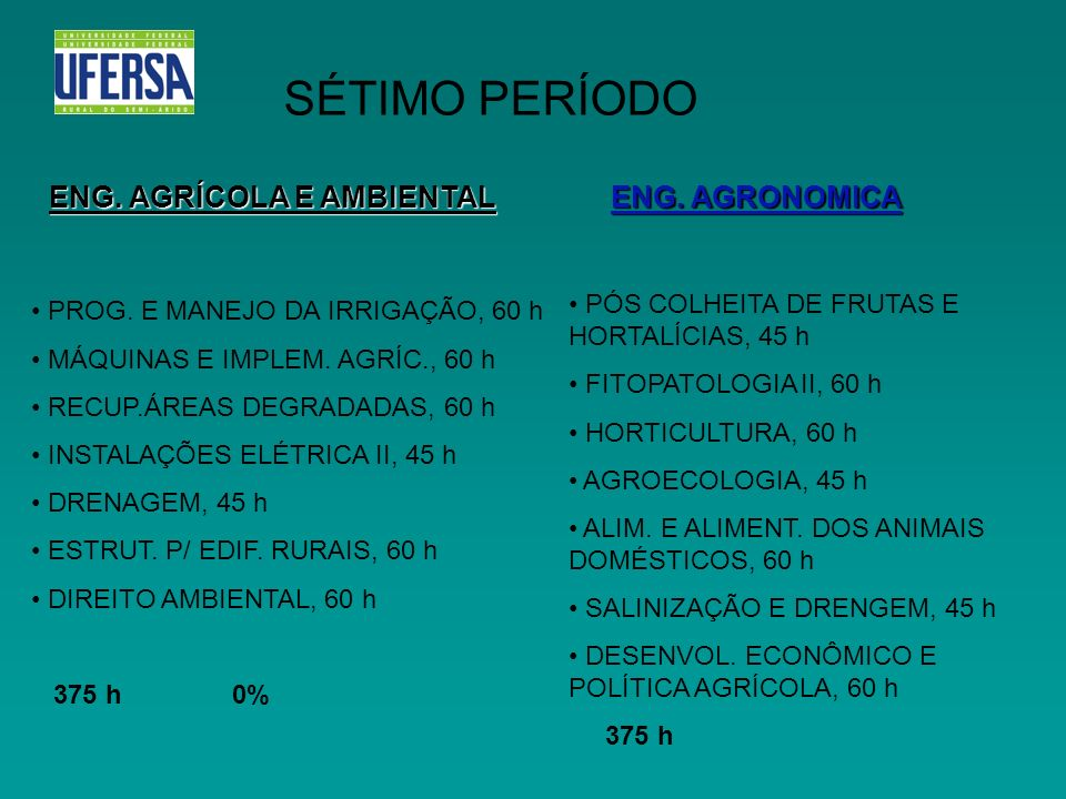 SÉTIMO PERÍODO ENG. AGRÍCOLA E AMBIENTAL ENG. AGRONOMICA PROG. E MANEJO DA IRRIGAÇÃO, 60 h MÁQUINAS E IMPLEM. AGRÍC., 60 h RECUP.ÁREAS DEGRADADAS, 60