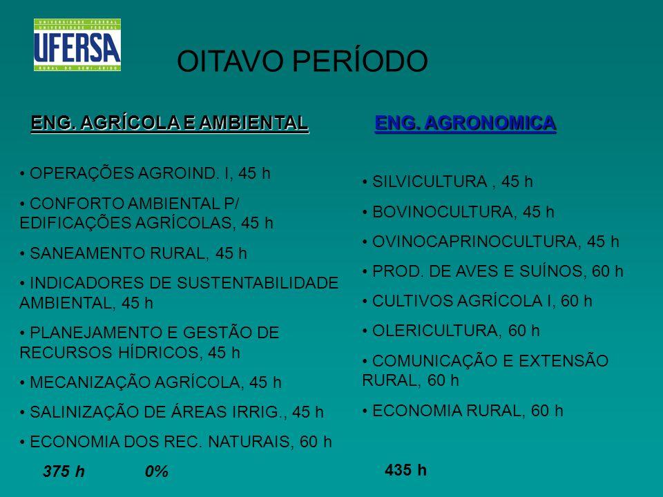OITAVO PERÍODO ENG. AGRÍCOLA E AMBIENTAL ENG. AGRONOMICA OPERAÇÕES AGROIND. I, 45 h CONFORTO AMBIENTAL P/ EDIFICAÇÕES AGRÍCOLAS, 45 h SANEAMENTO RURAL