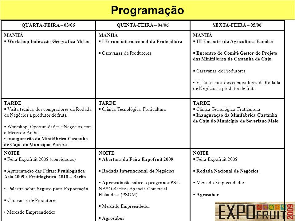 Programação QUARTA-FEIRA – 03/06QUINTA-FEIRA – 04/06SEXTA-FEIRA – 05/06 MANHÃ Workshop Indicação Geográfica Melão MANHÃ I Fórum internacional da Fruti