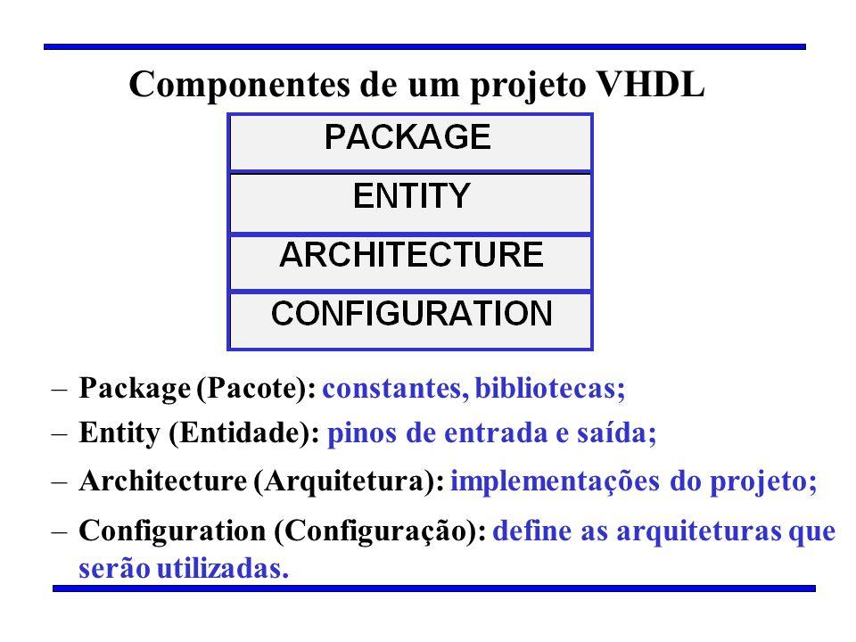 Componentes de um projeto VHDL –Package (Pacote): constantes, bibliotecas; –Entity (Entidade): pinos de entrada e saída; –Architecture (Arquitetura):